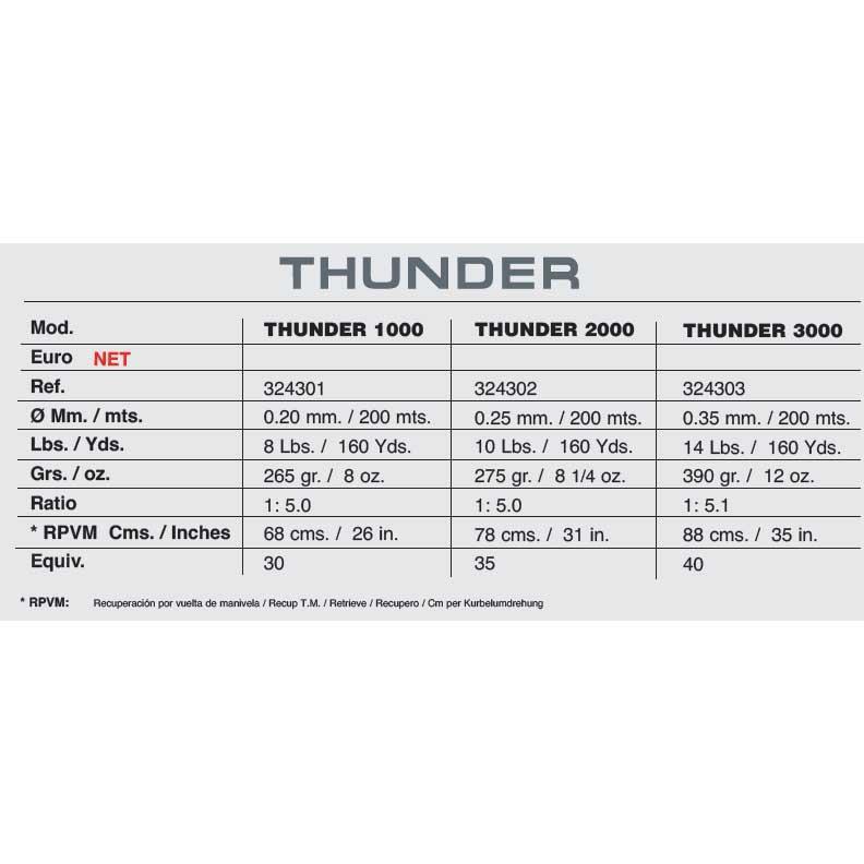 mulinelli-titan-thunder