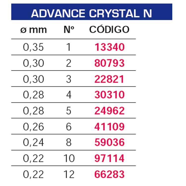 ami-kali-advance-crystal