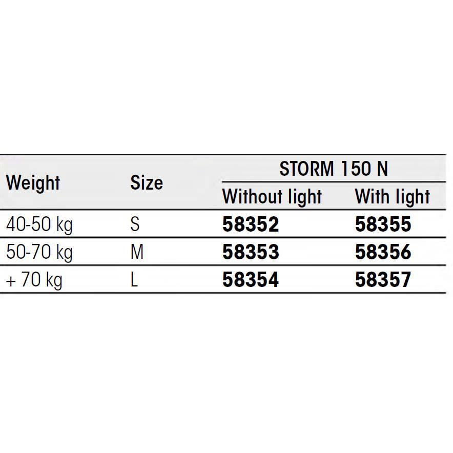 storm-3-150n