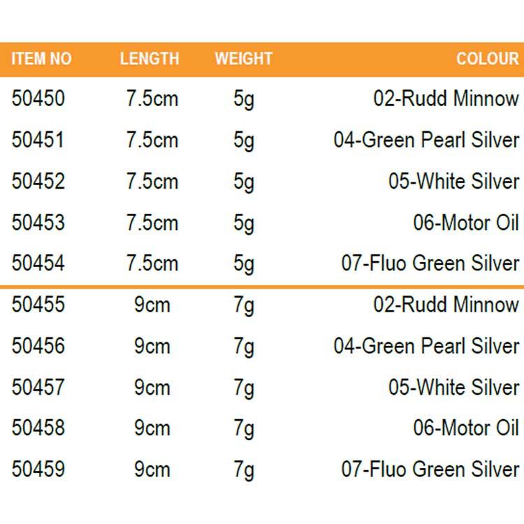Savage gear Fat T Tail Minnow Bulk 90 buy and offers on Waveinn
