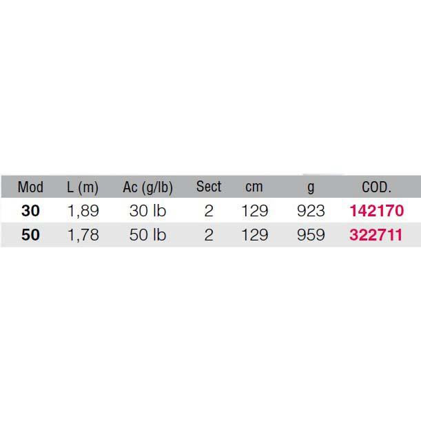 cannes-a-peche-penn-battalion-drifting, 423.95 EUR @ waveinn-france