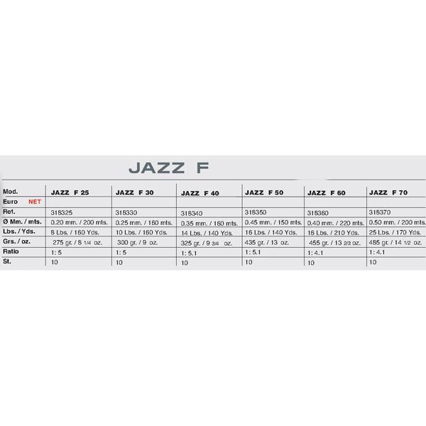 mulinelli-tenax-jazz-f