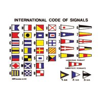 Nuova rade Signals Charts International Code